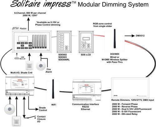 Lehigh Solitaire Dimming on dimmer switch installation diagram, step dimming ballast wiring diagram, recessed lighting wiring diagram, digital dimmer circuit diagram,